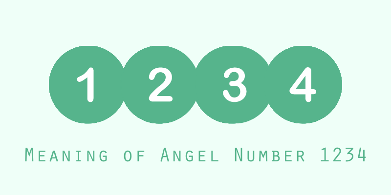 Meaning of Angel Number 1234